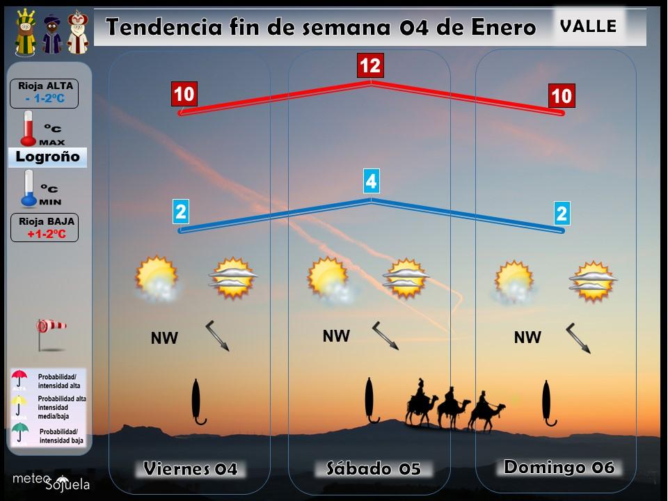 Tendencia del tiempo en La Rioja 04 Meteosojuela La Rioja. Jose Calvo