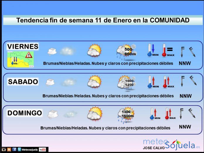 Tendencia del tiempo en La Rioja 11Meteosojuela La Rioja. Jose Calvo