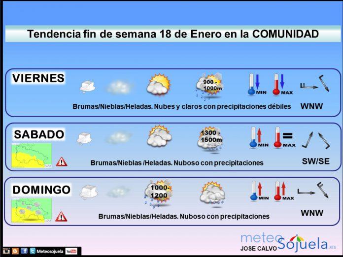 Tendencia del tiempo en La Rioja 19 Meteosojuela La Rioja. Jose Calvo