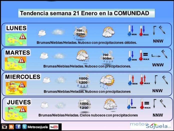 Tendencia del tiempo en La Rioja 2101 Meteosojuela La Rioja. Jose Calvo. jpg
