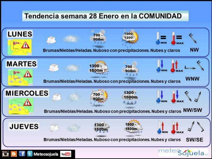 Tendencia del tiempo en La Rioja 2801 Meteosojuela La Rioja. Jose Calvo. jpg