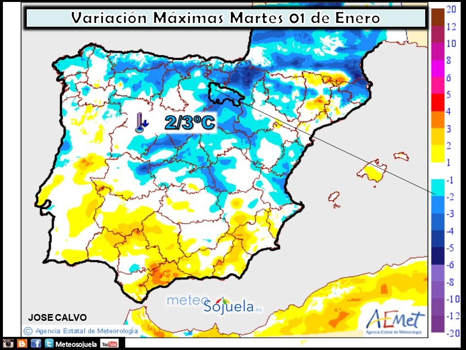 Variación-de-temperaturas-máximas-AEMET.-Meteosojuela