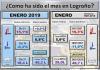 Datos Comparativos estaciones meteorologicas Logroño Enero. Meteosojuela