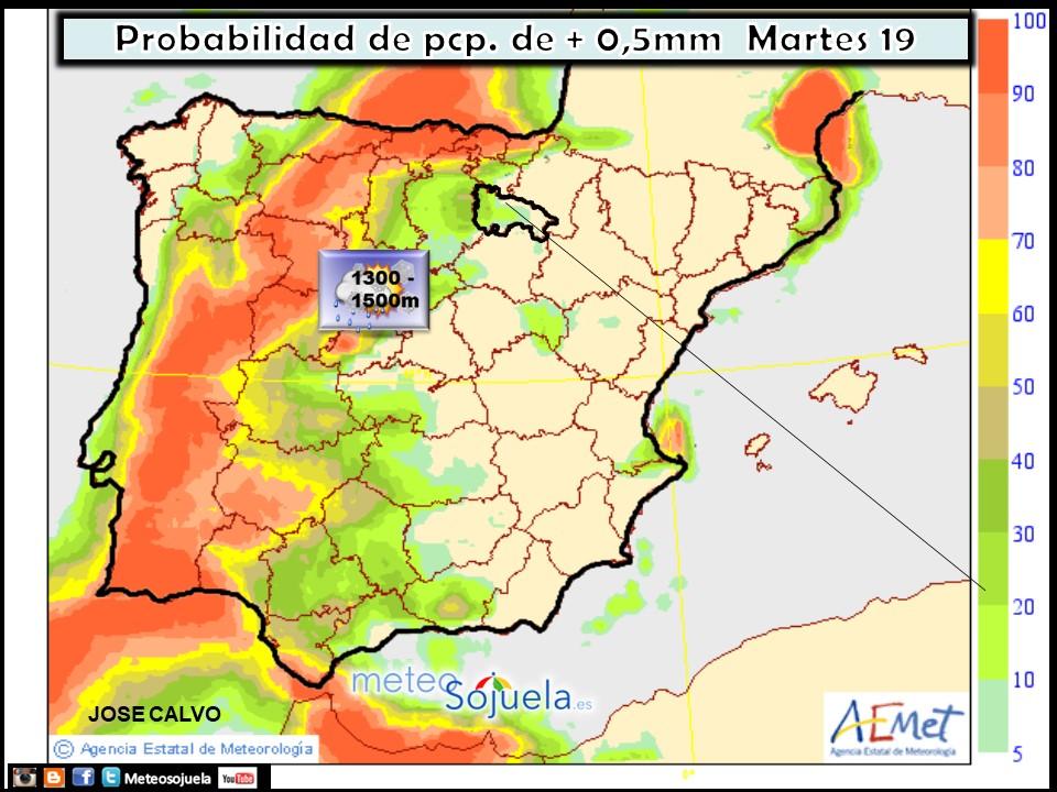 Precipitación probabilidad AEMET. Meteosojuela La Rioja
