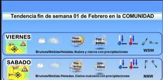 Tendencia del tiempo en La Rioja 0102 Meteosojuela La Rioja. Jose Calvo