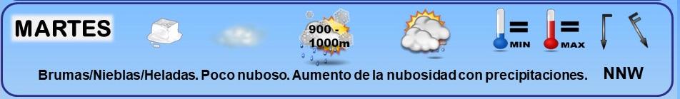 Leyenda. Iconos, simbolos tiempo en La Rioja. Meteosojuela La Rioja 19