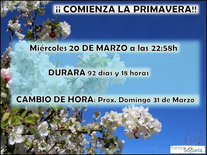 Primavera 2019. Flores Meteosojuela