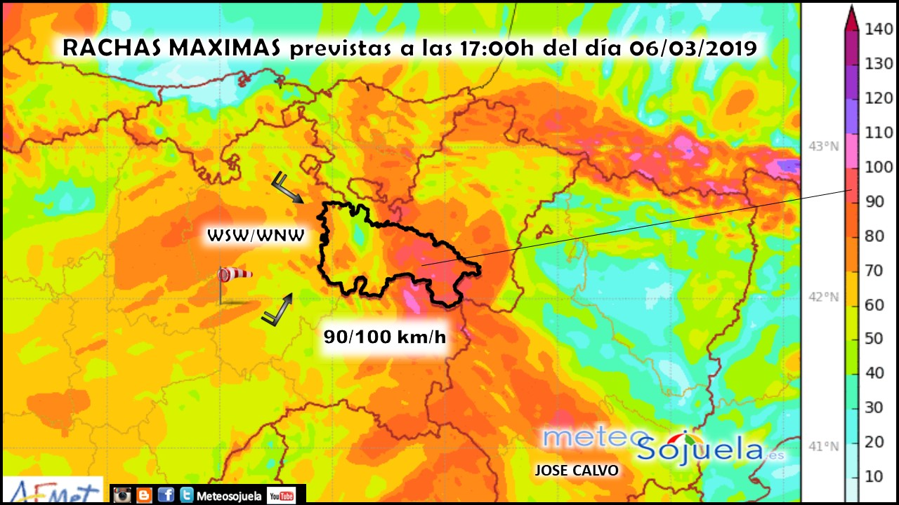 Rachas Máximas de Viento modelos HARMONIE Meteosojuela