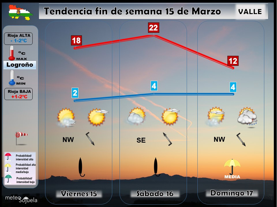 Tendencia del tiempo en La Rioja 1503 Meteosojuela La Rioja. Jose Calvo.jpg tw