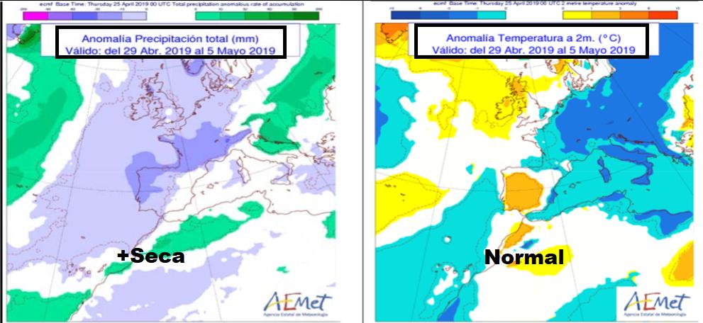 Anomalía precipitación y temperatura AEMET. Meteosojuela