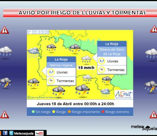Aviso Amarillo por Tormentas y LLuvia. AEMET. Meteosojuela