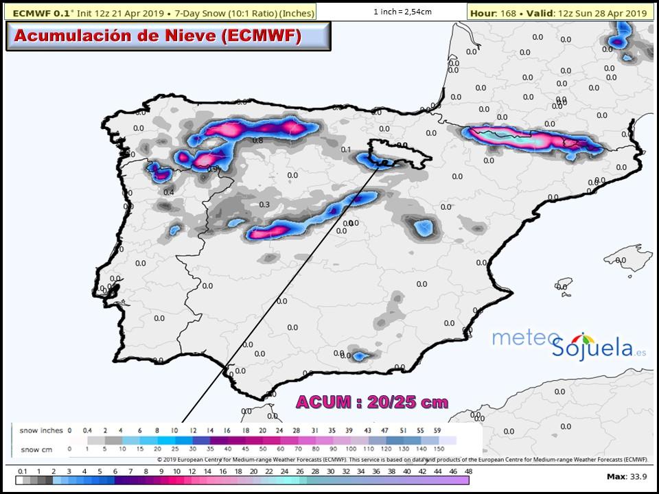 Modelo Acumulación de nieve ECMWF Meteosojuela La Rioja