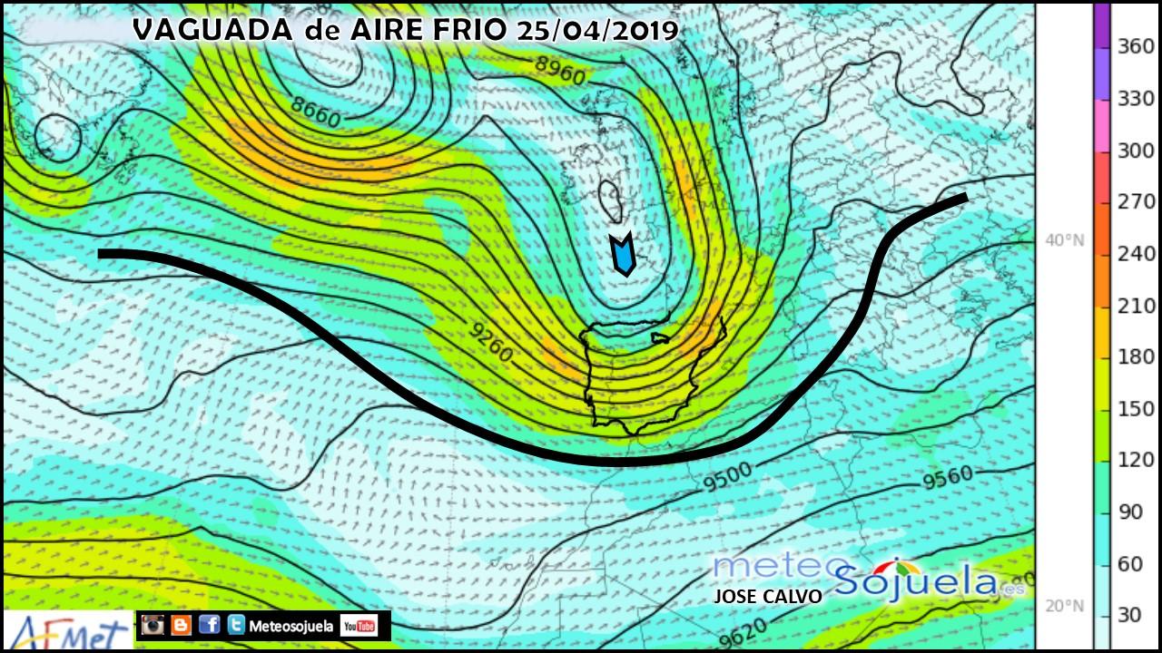 Modelos Altura Geopotencial 300 hPa AEMET.