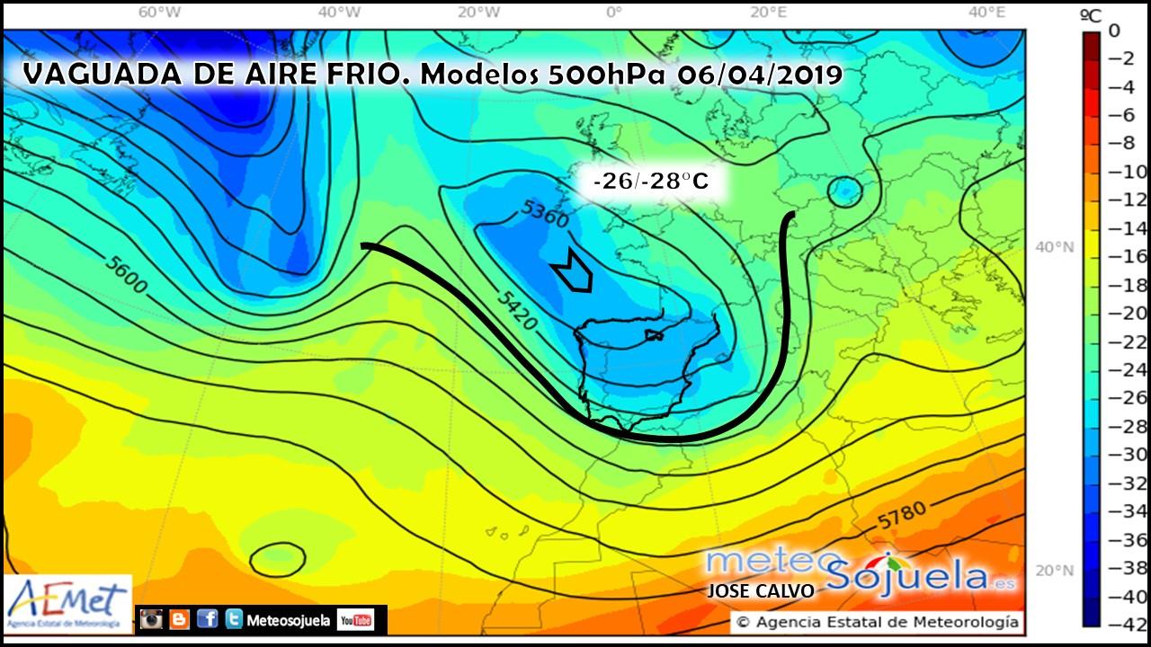 Modelos Altura Geopotencial 500 hPa AEMET.