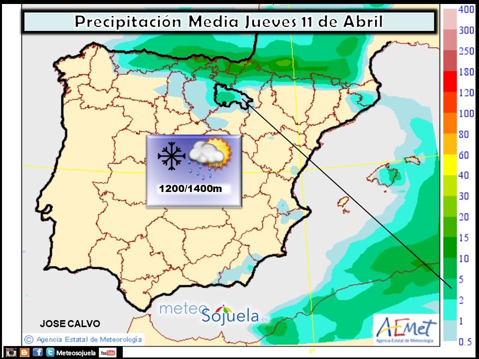 Precipitación media AEMET. Meteosojuela La Rioja