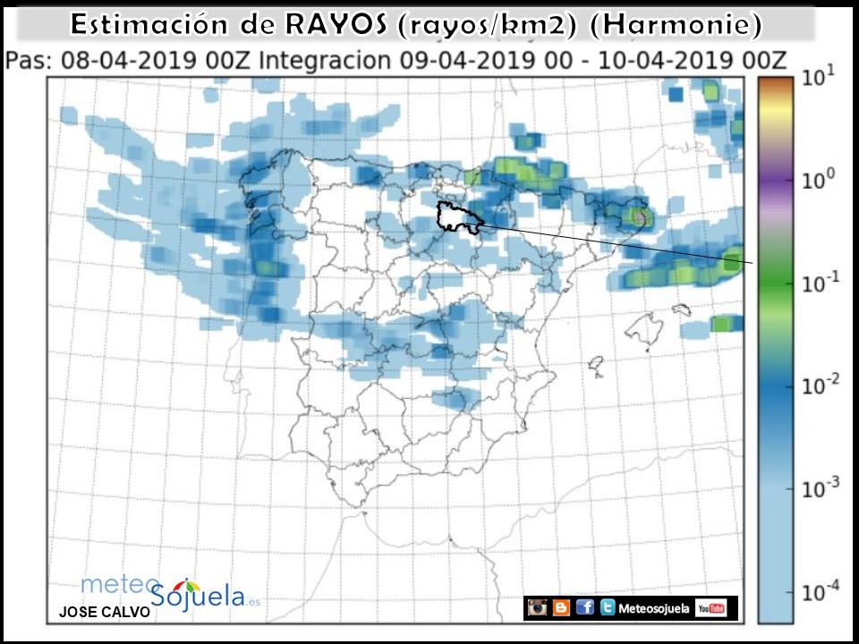 Previsión Rayos Harmonie. Meteosojuela