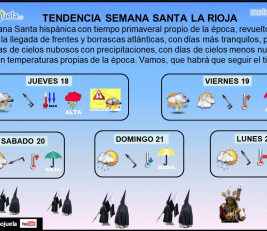 Tendencia del tiempo en Semana Santa. Logroño. Meteosojuela