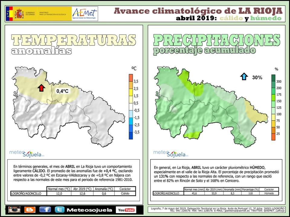 Avance Climatológico Abril 2019 La Rioja. Meteosojuela
