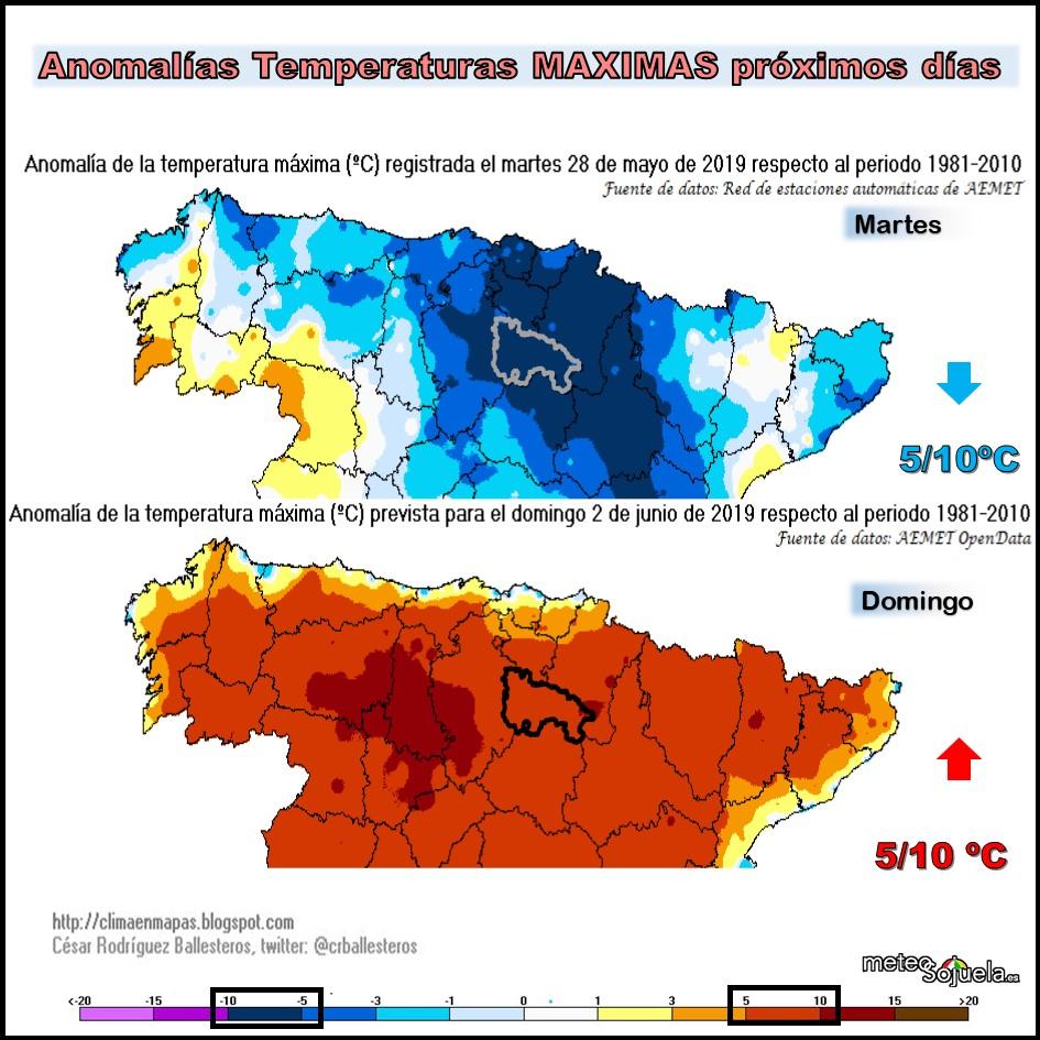 Nomalías Temperaturas Máximas. CR Ballesteros. Meteosojuela