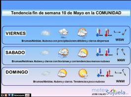 Tendencia del tiempo en La Rioja 1005 Meteosojuela La Rioja. Jose Calvo