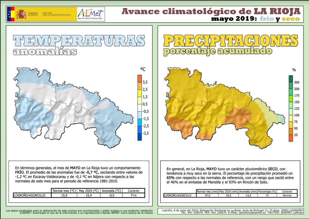 Datos Temperatura y Precipitación mes de Mayo AEMET. Meteosojuela