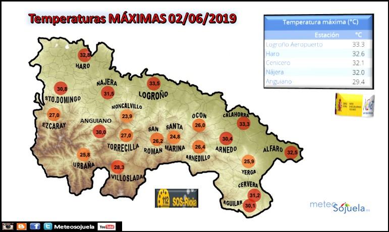 Datos Temperaturas Máximas La Rioja. Meteosojuela