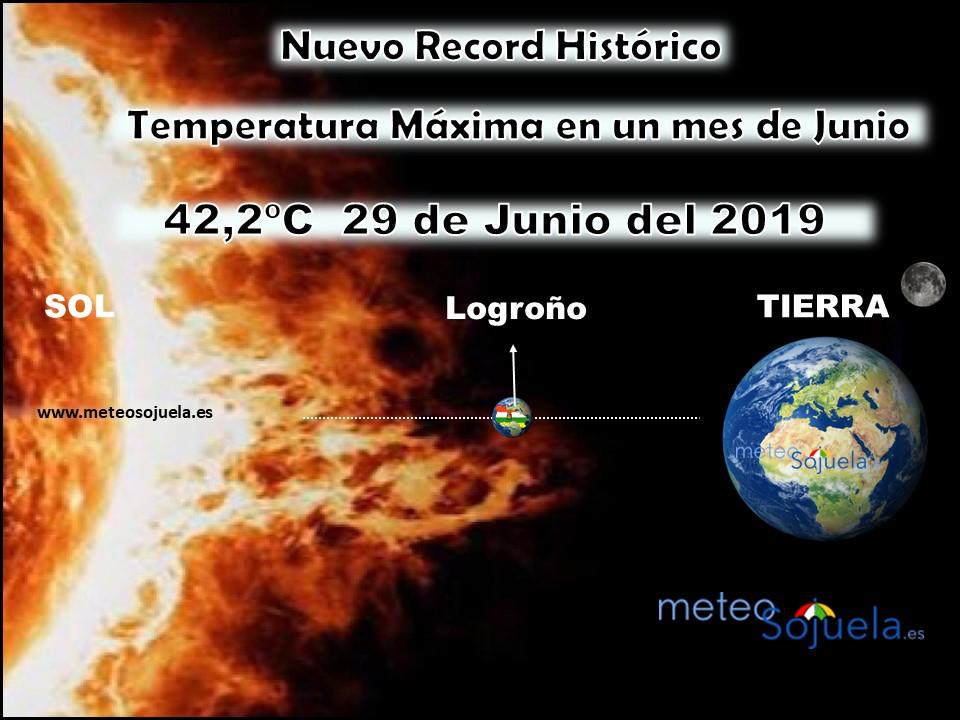 Record Temperatura Máxima 29 Junio 2019 Meteosojuela
