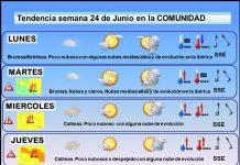 Tendencia del tiempo en La Rioja 2406 Meteosojuela La Rioja. Jose Calvo