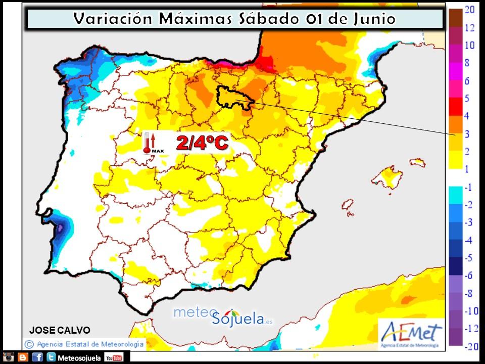 Variación de temperaturas máximas AEMET. Meteosojuela