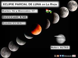 Datos Eclipse Parcial Luna en La Rioja