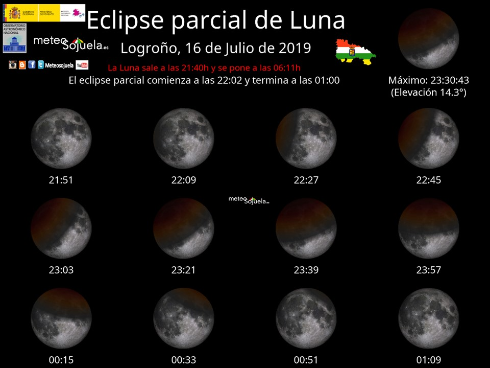 Eclipse Parcial Luna en La Rioja