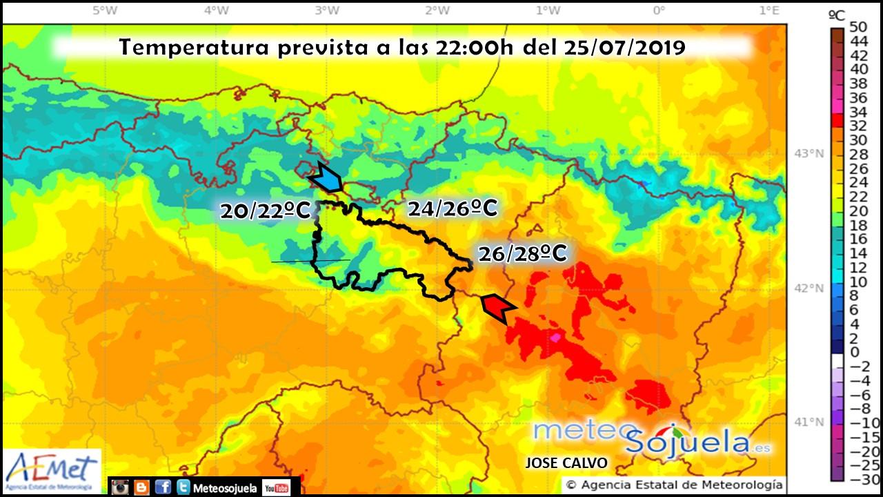 Modelos Temperatura HARMONIE. Meteosojuela