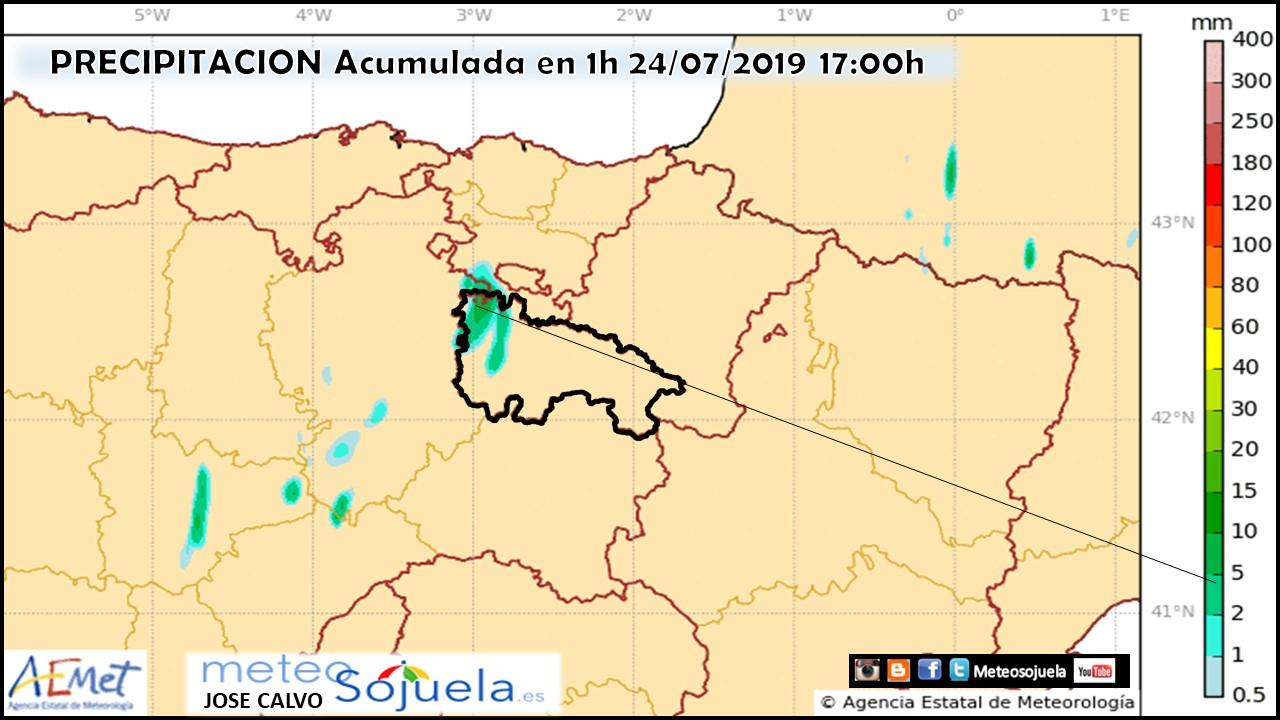 Precipitación acumulada 1h HARMONIE. Meteosojuela