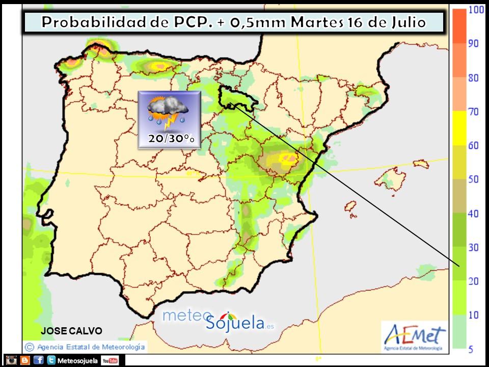 Probabilidad de precipitación según AEMET.Meteosojuela La Rioja