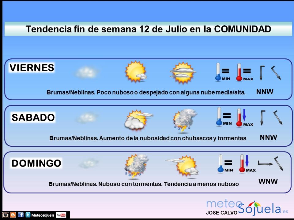 Tendencia del tiempo en La Rioja 1207 Meteosojuela La Rioja. Jose Calvo