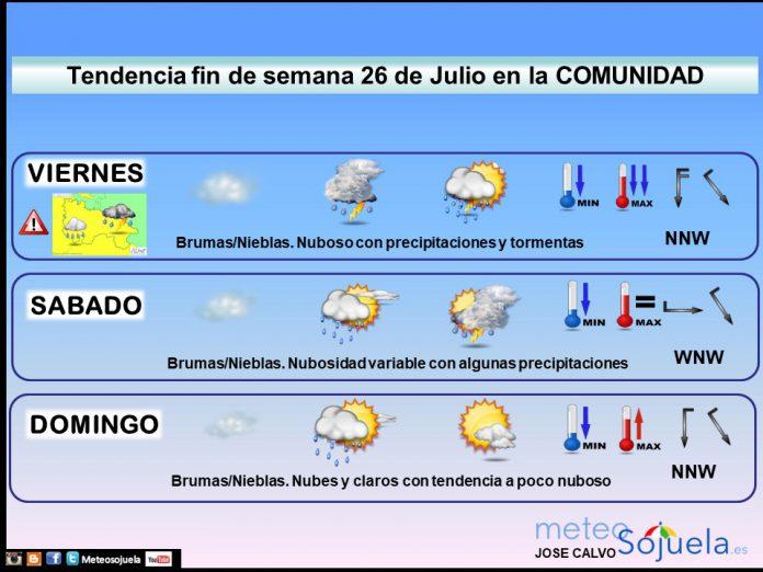 Tendencia del tiempo en La Rioja 2607 Meteosojuela La Rioja. Jose Calvo