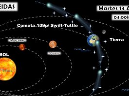 Cometa Swift Tuttle Perseidas Meteosojuela
