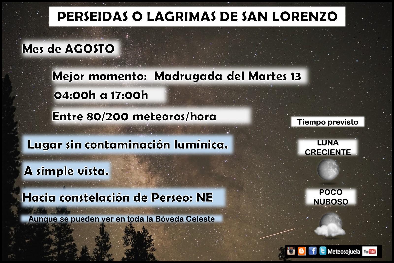 Datos Observación Perseidas. Meteosojuela