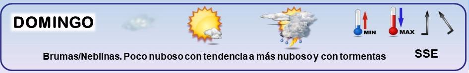 Leyenda. Iconos, simbolos tiempo en La Rioja. Meteosojuela La Rioja 25