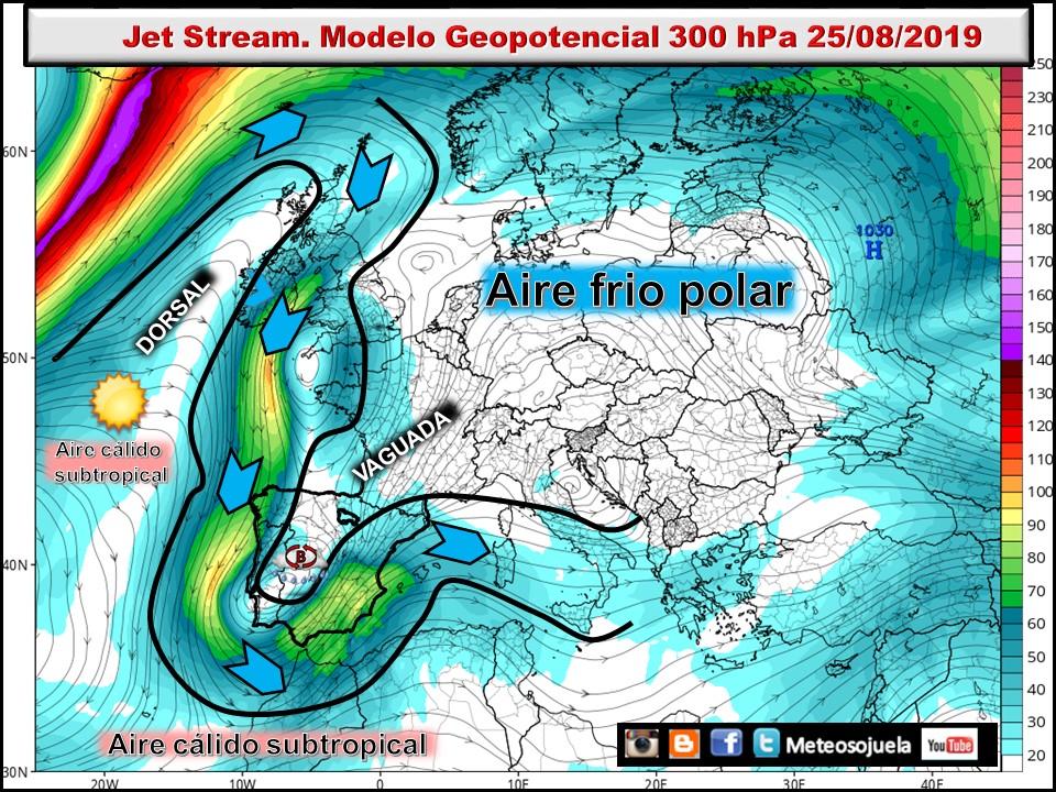Modelo Geopotencial 300hPa. Vaguada. Meteosojuela
