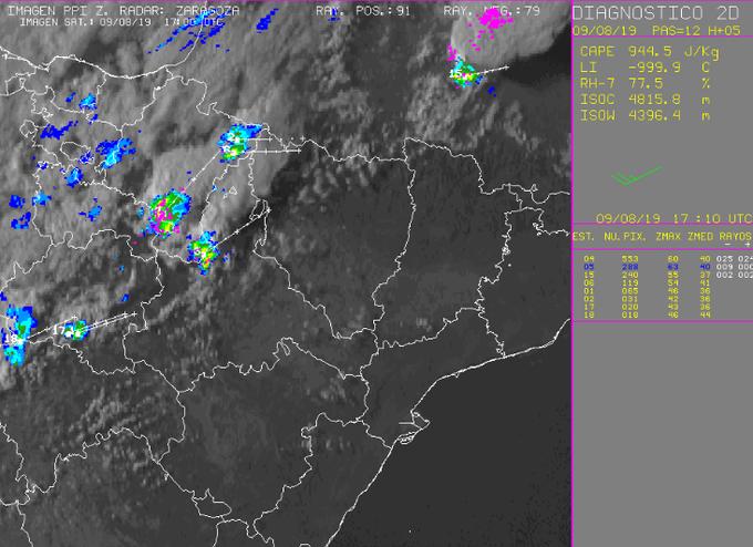 Radar AEMET Aragón. Meteosouela