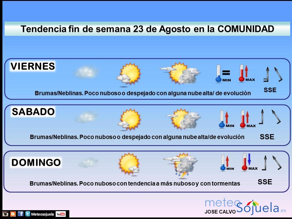 Tendencia del tiempo en La Rioja 2308 Meteosojuela La Rioja. Jose Calvo