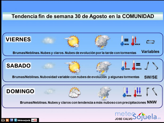 Tendencia del tiempo en La Rioja 3008 Meteosojuela La Rioja. Jose Calvo
