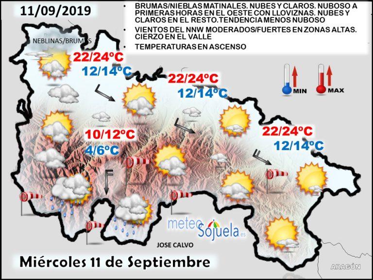 El tiempo de hoy en La Rioja. 11/09/2019. Mejoría progresiva