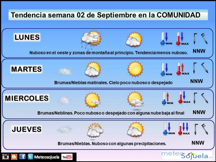 Tendencia del tiempo en La Rioja 0209 Meteosojuela La Rioja. Jose Calvo