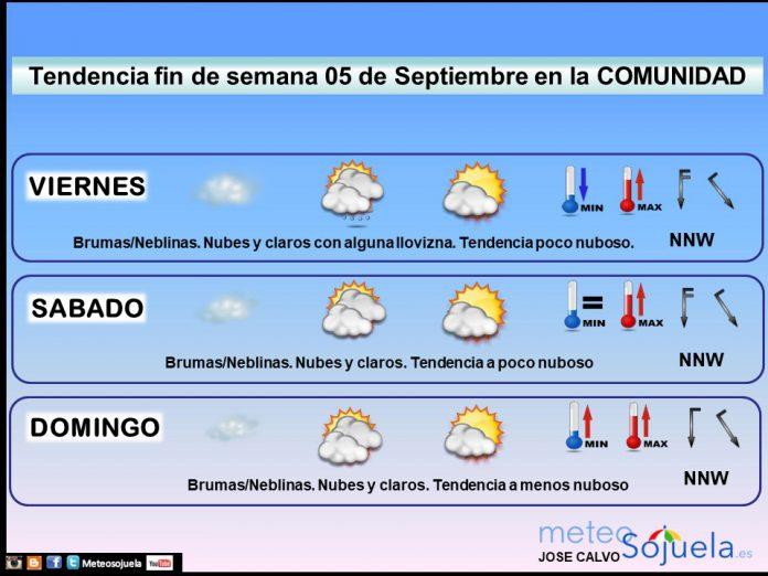 Tendencia del tiempo en La Rioja 0609 Meteosojuela La Rioja. Jose Calvo