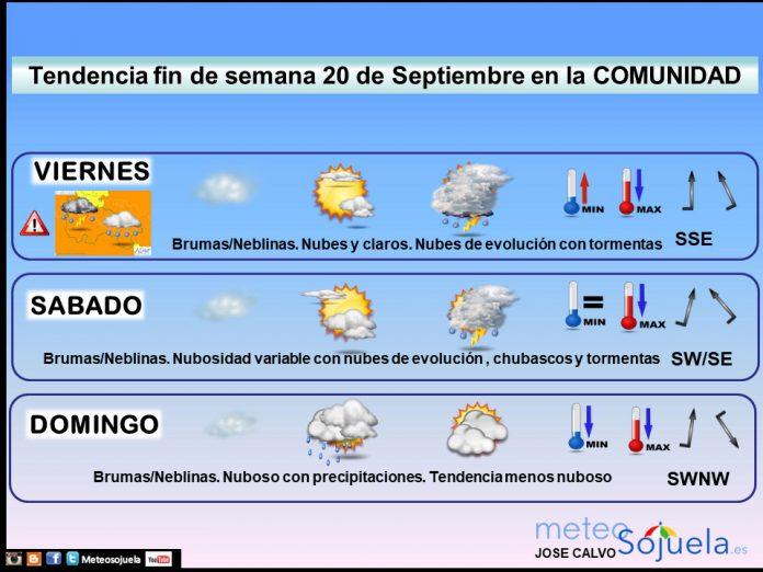 Tendencia del tiempo en La Rioja 2009 Meteosojuela La Rioja. Jose Calvo