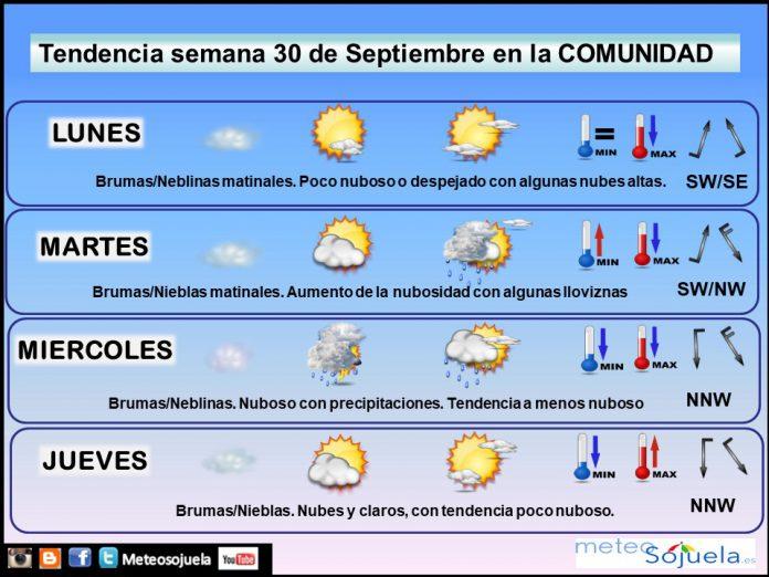 Tendencia del tiempo en La Rioja 3009 Meteosojuela La Rioja. Jose Calvo