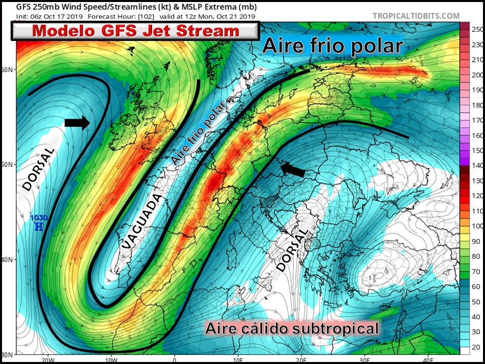 Corriente en Chorro. Jet Stream. Vaguada. Meteosojuela