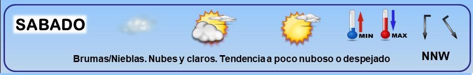 Leyenda. Iconos, simbolos tiempo en La Rioja. Meteosojuela La Rioja 005